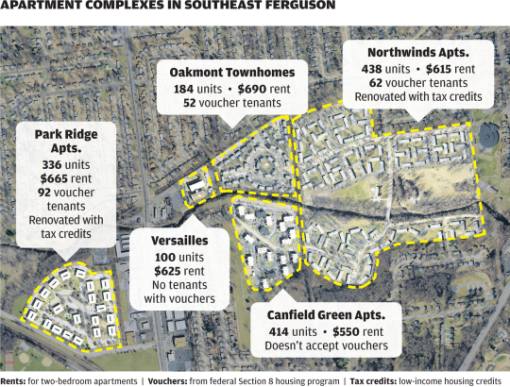 Apartment complexes in SE Ferguson