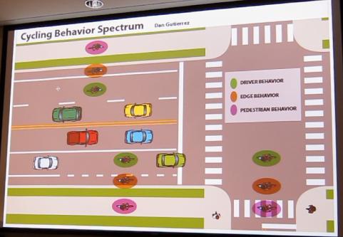 cycling-behavior-spectrum-slsh